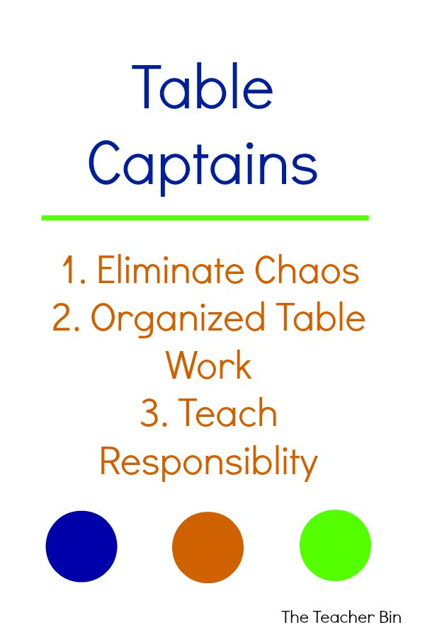 Table Captains - The Teacher Bin